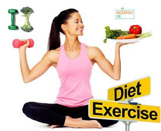 diet consultation services
